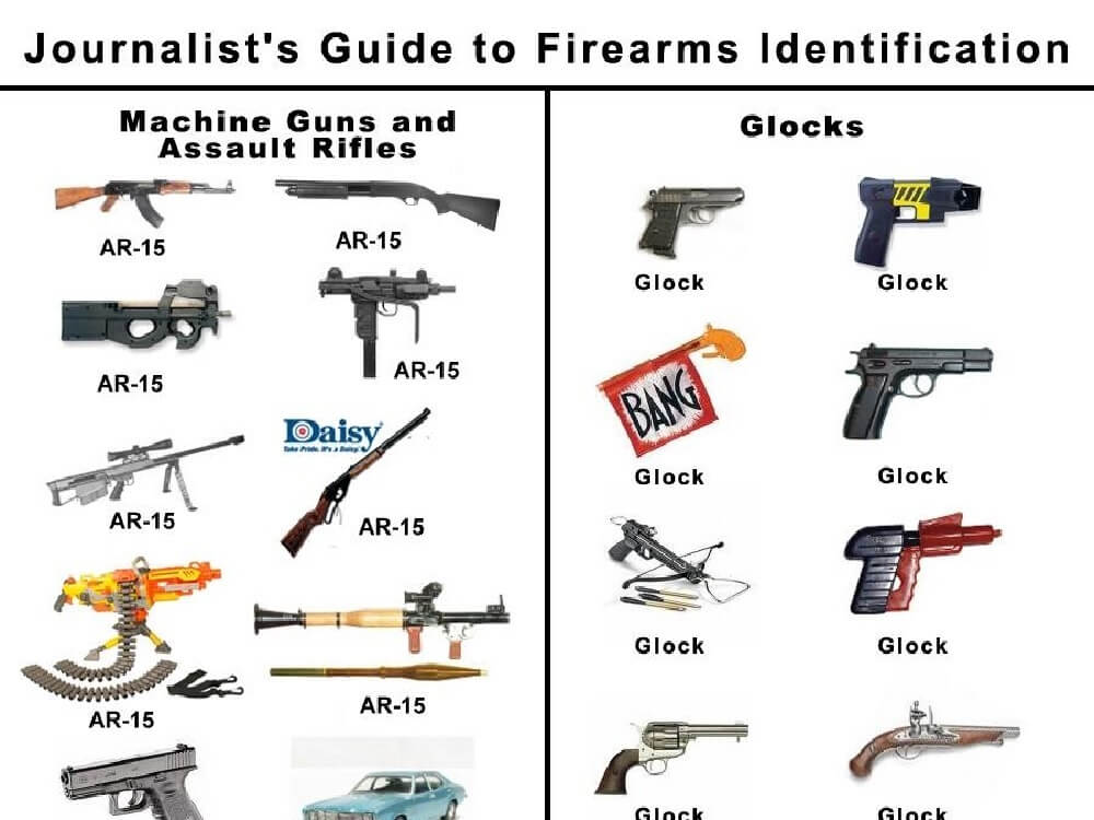 guide-to-weapons